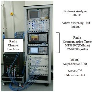 OTA Laboratory Testing