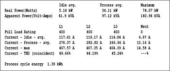 図2.測定結果例