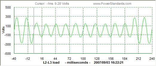 参考波形データ